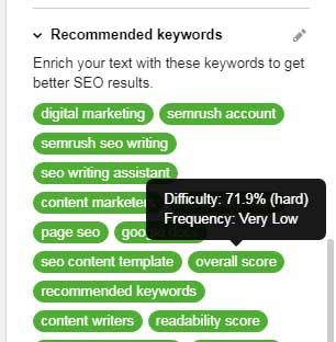 difficulty and frequency for a recommended keyword